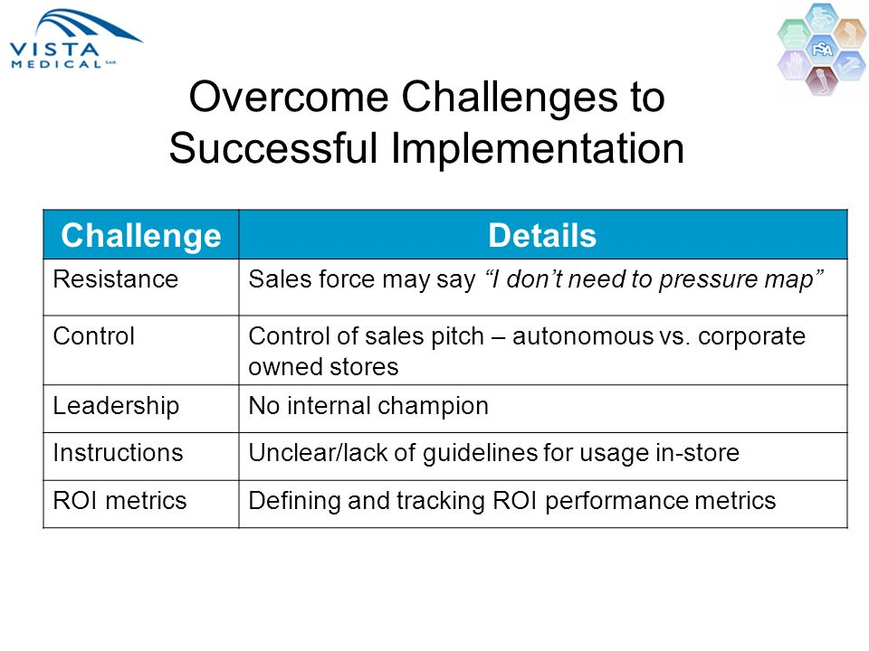 Overcome Challenges to Successful Implementation ChallengeDetails ResistanceSales force may say I dont need to pressure map ControlControl of sales pi