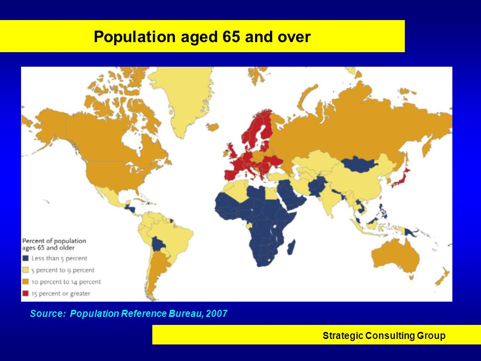 Strategic Consulting Group Population aged 65 and over Source: Population Reference Bureau, 2007