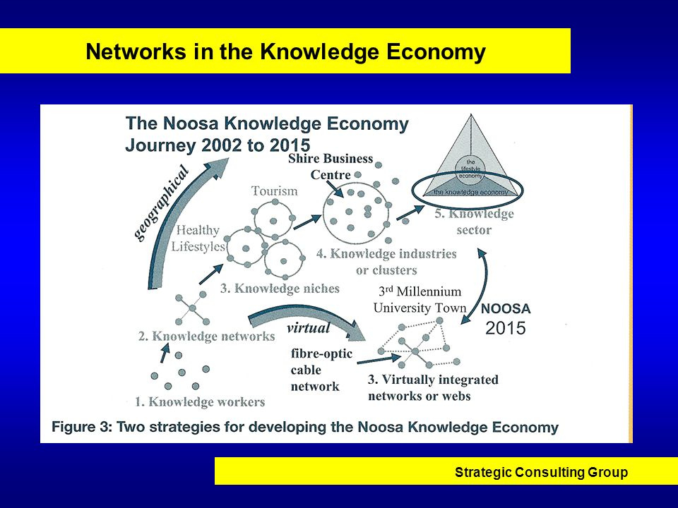 Strategic Consulting Group Networks in the Knowledge Economy