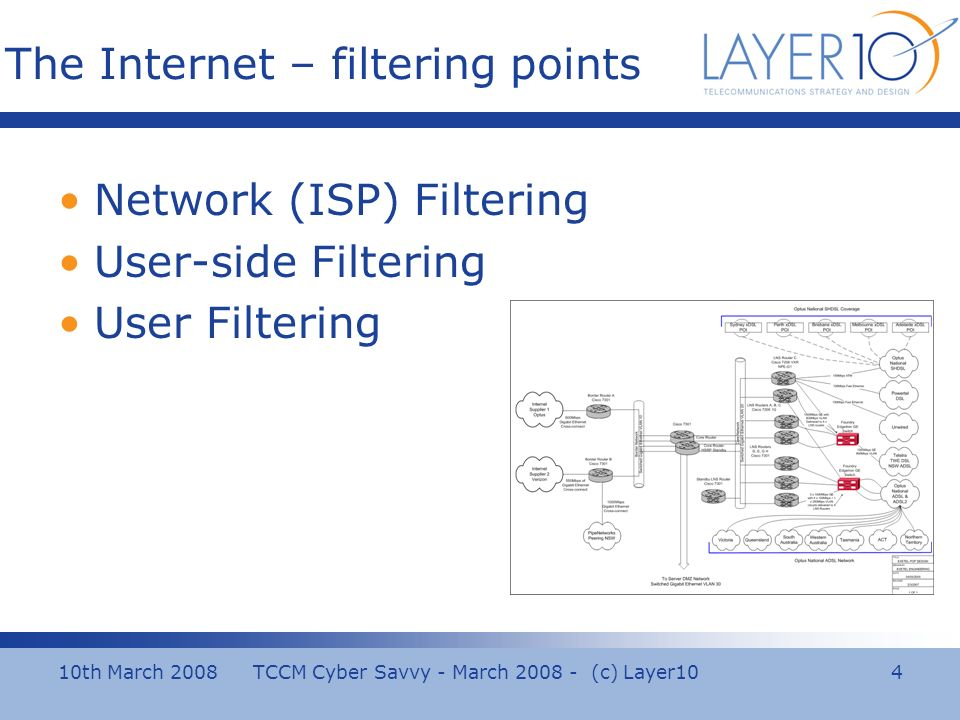 10th March 2008 TCCM Cyber Savvy - March 2008 - (c) Layer10 4 The Internet – filtering points Network (ISP) Filtering User-side Filtering User Filtering