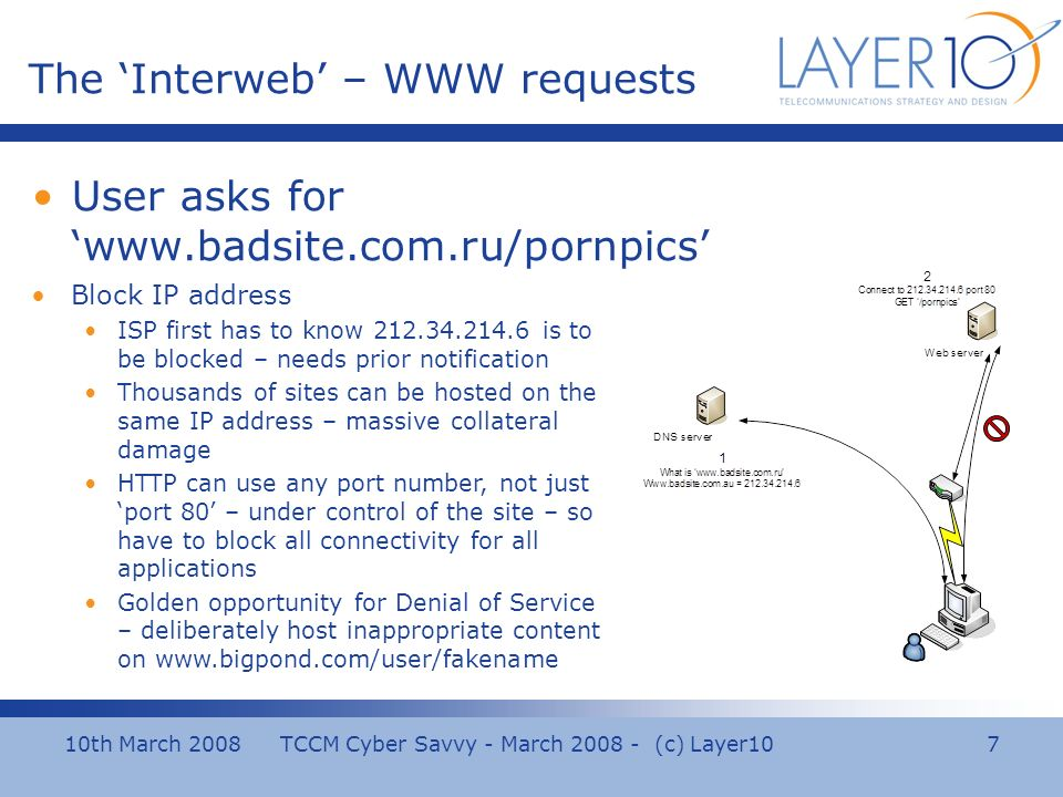 10th March 2008 TCCM Cyber Savvy - March 2008 - (c) Layer10 7 The Interweb – WWW requests User asks for www.badsite.com.ru/pornpics Block IP address ISP first has to know 212.34.214.6 is to be blocked – needs prior notification Thousands of sites can be hosted on the same IP address – massive collateral damage HTTP can use any port number, not just port 80 – under control of the site – so have to block all connectivity for all applications Golden opportunity for Denial of Service – deliberately host inappropriate content on www.bigpond.com/user/fakename