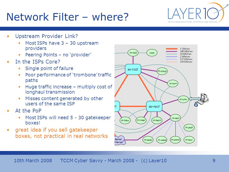 10th March 2008 TCCM Cyber Savvy - March 2008 - (c) Layer10 9 Network Filter – where.