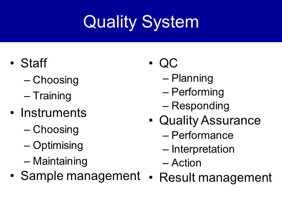 Quality System Staff –Choosing –Training Instruments –Choosing –Optimising –Maintaining Sample management QC –Planning –Performing –Responding Quality
