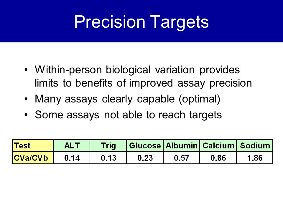 Precision Targets Within-person biological variation provides limits to benefits of improved assay precision Many assays clearly capable (optimal) Som