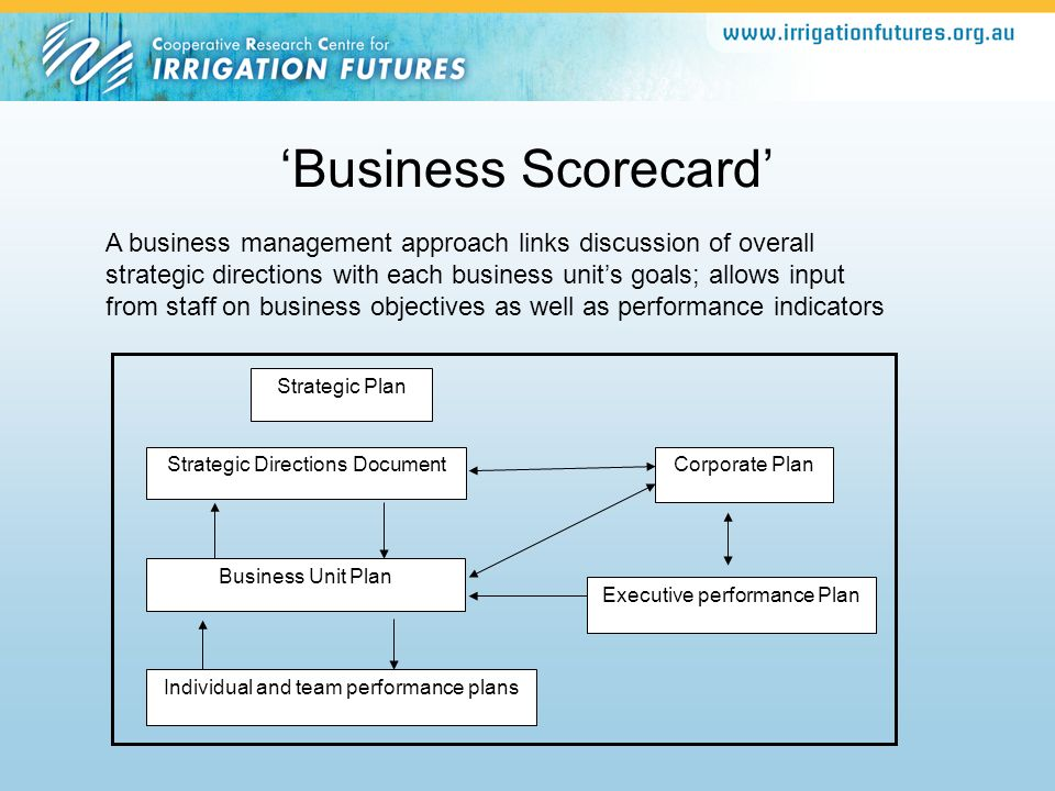 Business Scorecard A business management approach links discussion of overall strategic directions with each business units goals; allows input from s