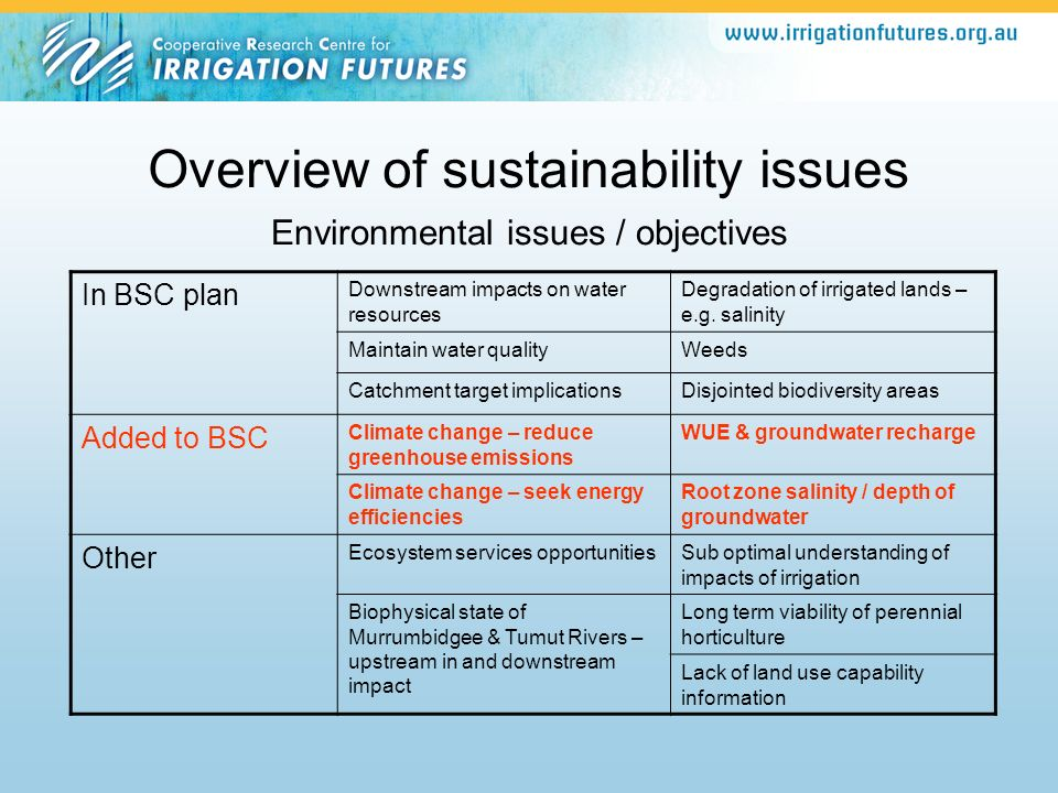 Overview of sustainability issues Environmental issues / objectives In BSC plan Downstream impacts on water resources Degradation of irrigated lands –