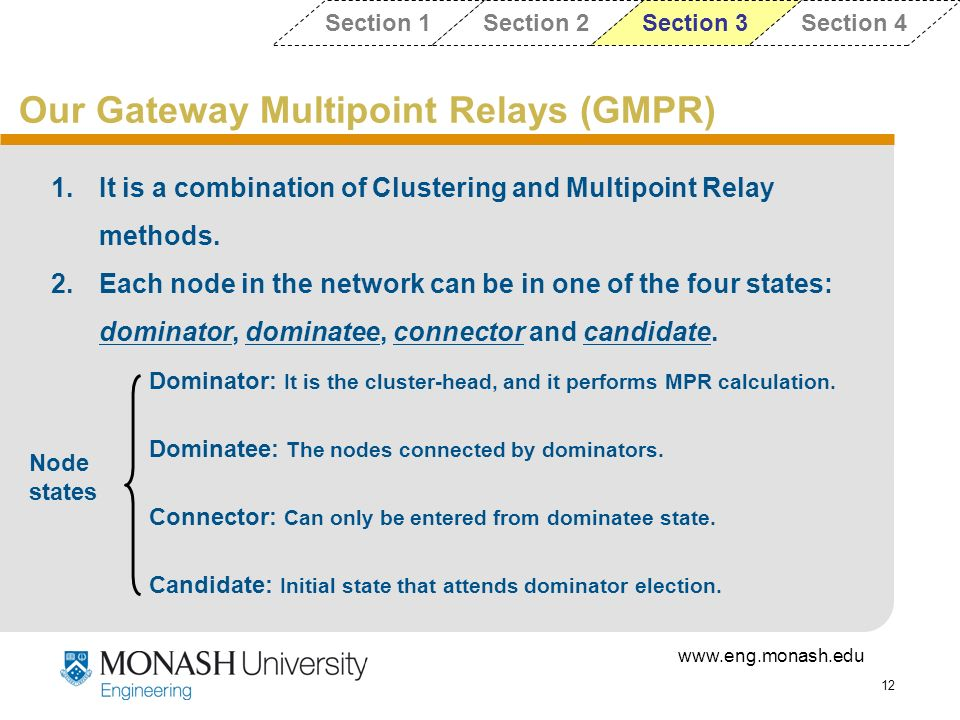 www.eng.monash.edu 12 Our Gateway Multipoint Relays (GMPR) Section 1Section 2Section 3Section 4 Node states Dominator: It is the cluster-head, and it