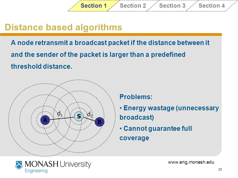 www.eng.monash.edu 25 Distance based algorithms A node retransmit a broadcast packet if the distance between it and the sender of the packet is larger