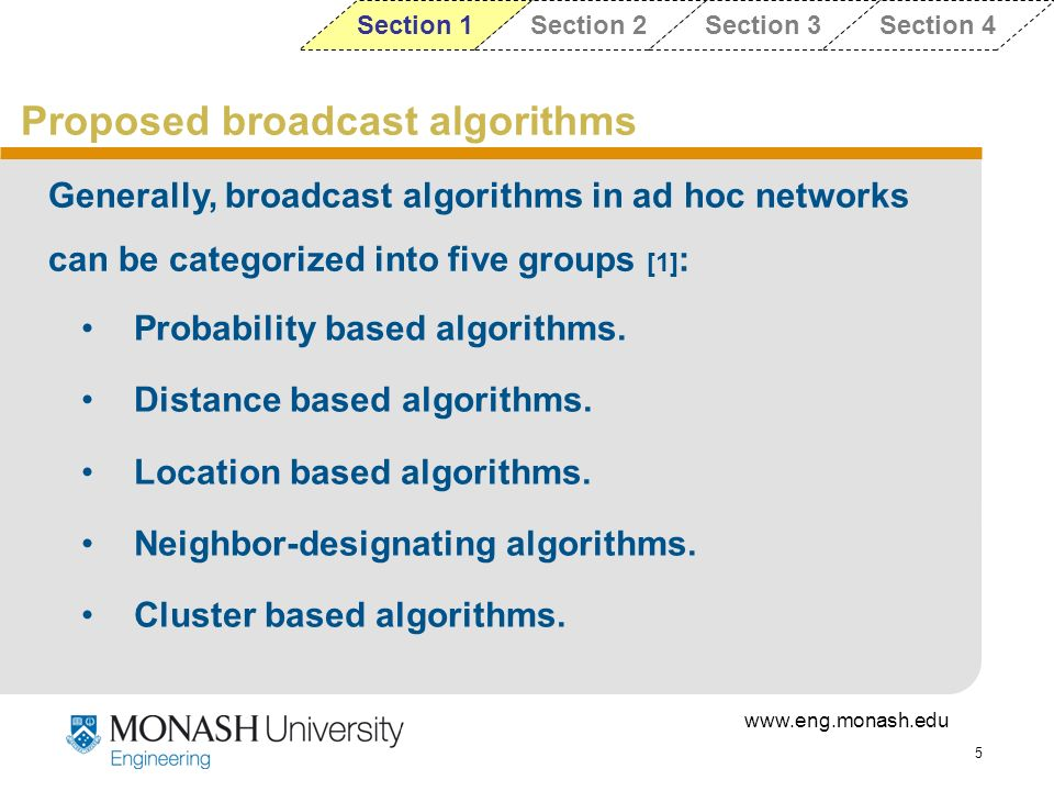www.eng.monash.edu 5 Proposed broadcast algorithms Generally, broadcast algorithms in ad hoc networks can be categorized into five groups [1] : Probab
