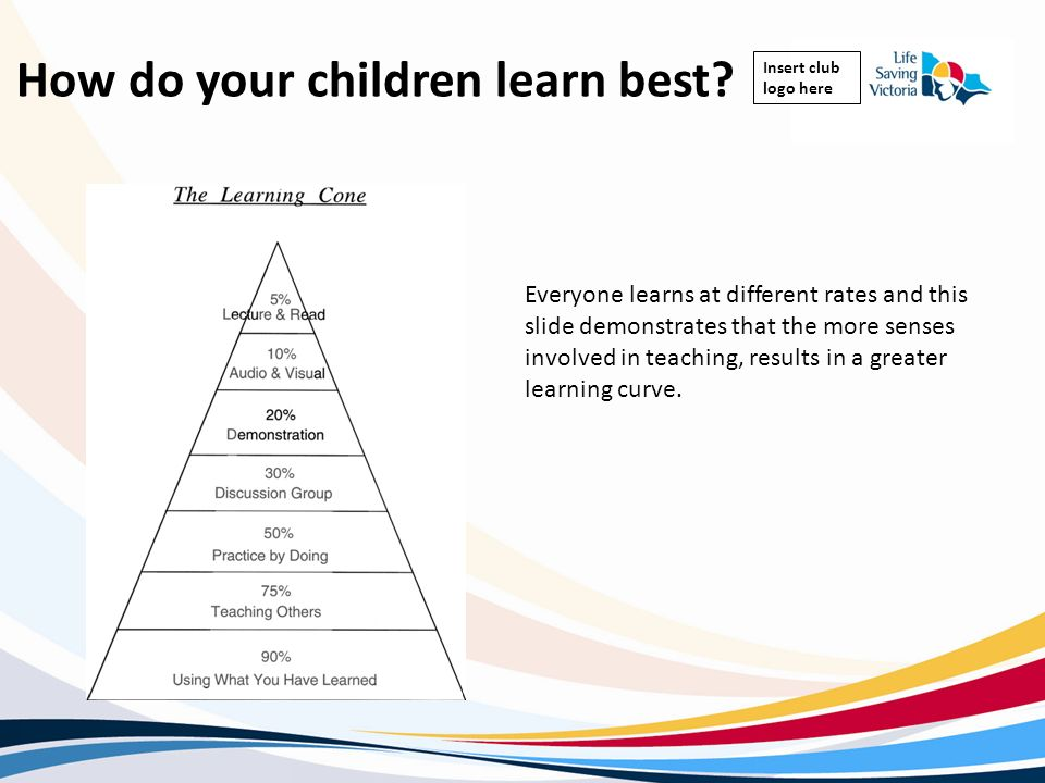 Insert club logo here How do your children learn best? Everyone learns at different rates and this slide demonstrates that the more senses involved in