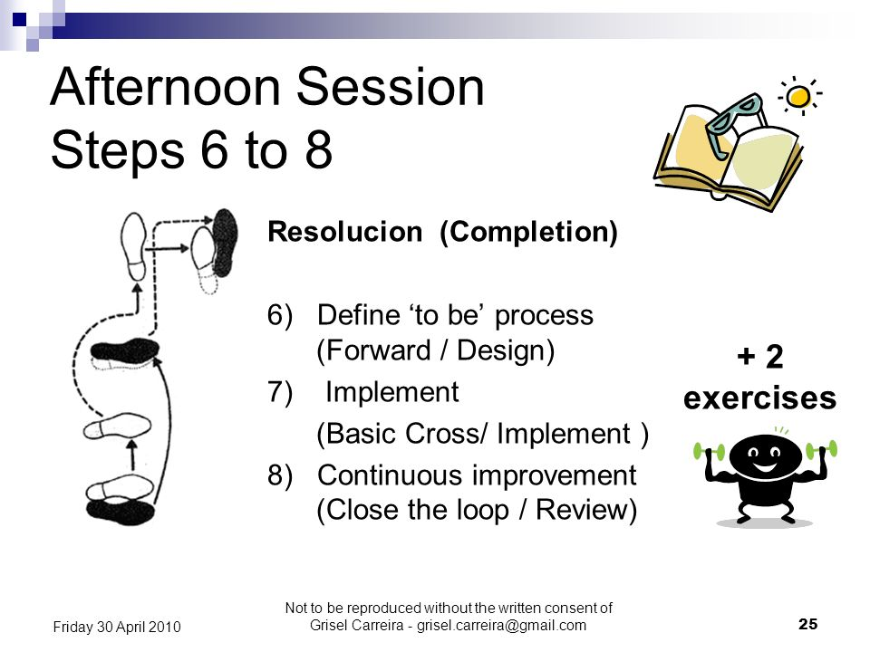 25 Friday 30 April 2010 Afternoon Session Steps 6 to 8 Resolucion (Completion) 6) Define to be process (Forward / Design) 7) Implement (Basic Cross/ I