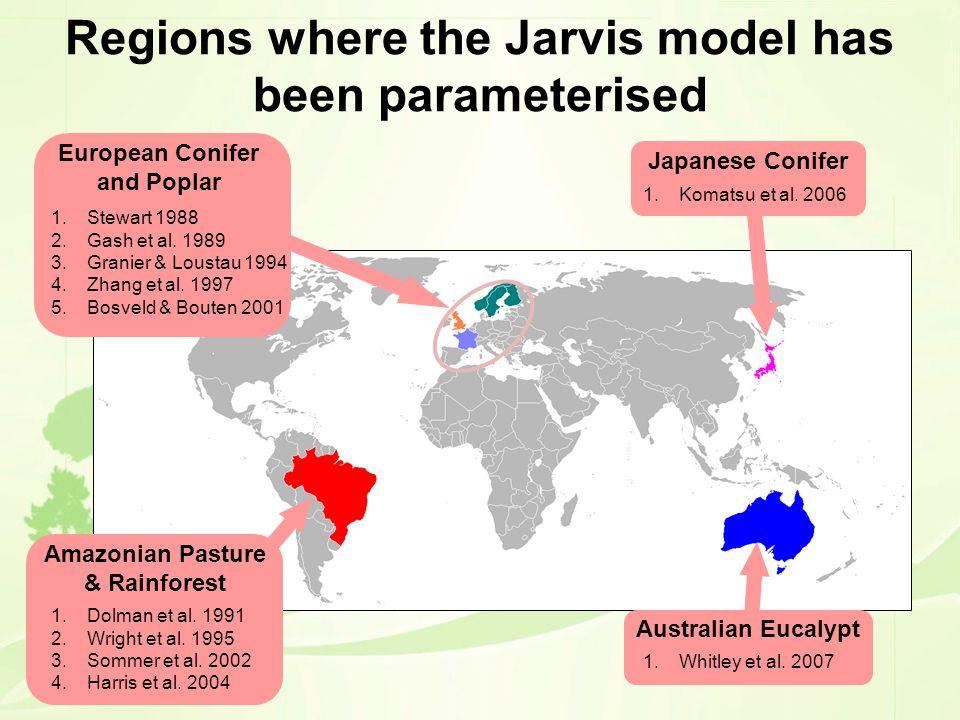 Regions where the Jarvis model has been parameterised Japanese Conifer Amazonian Pasture & Rainforest Australian Eucalypt 1.Dolman et al. 1991 2.Wrigh