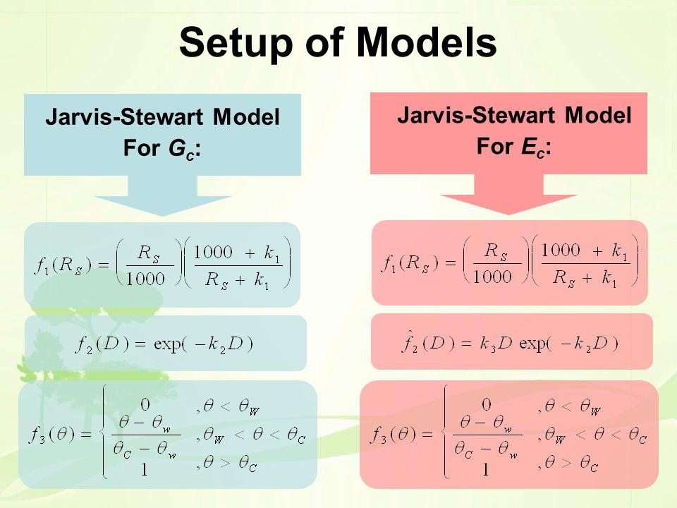 Setup of Models Jarvis-Stewart Model For G c : Jarvis-Stewart Model For E c :