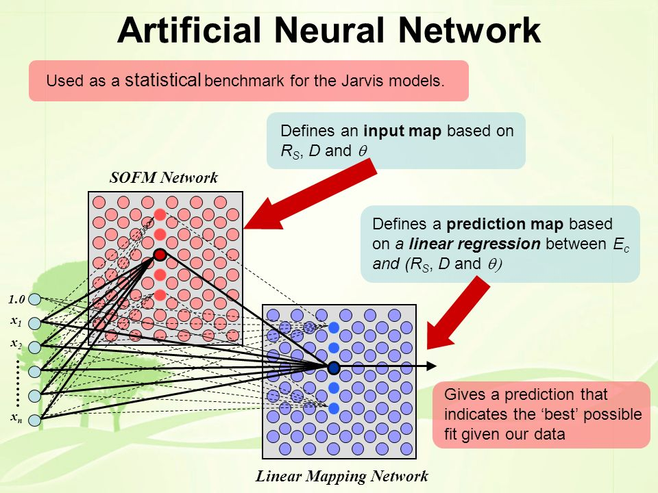 Artificial Neural Network Used as a statistical benchmark for the Jarvis models. Defines an input map based on R S, D and Defines a prediction map bas