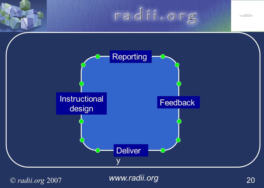 www.radii.org radii.org 2007 20 Instructional design Deliver y Feedback Reporting