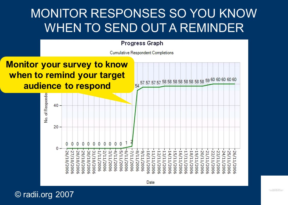 www.radii.org radii.org 2007 38 MONITOR RESPONSES SO YOU KNOW WHEN TO SEND OUT A REMINDER Monitor your survey to know when to remind your target audie