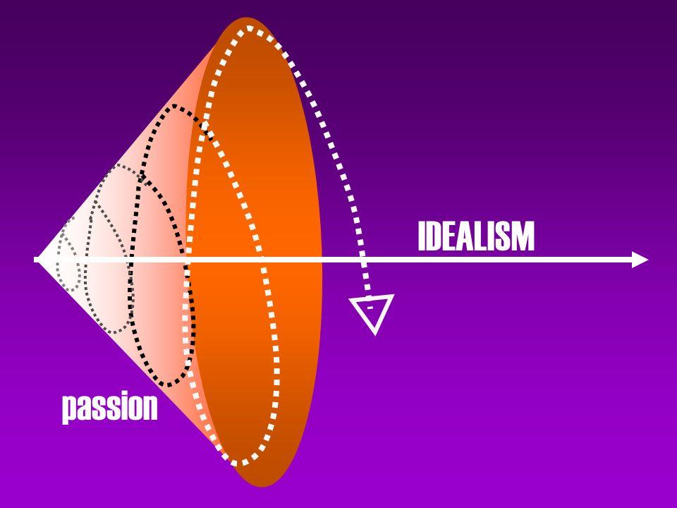 IDEALISM passion