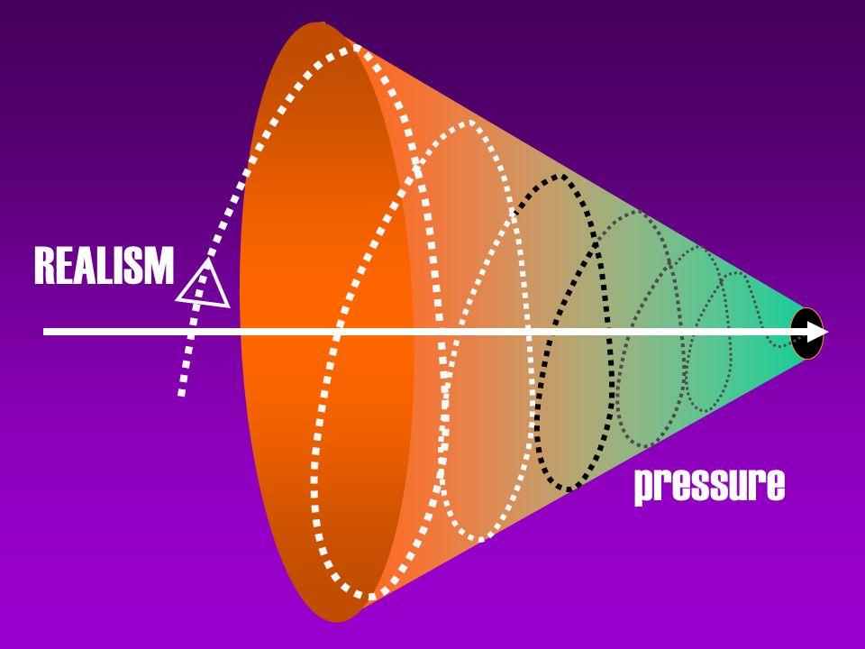 REALISM pressure