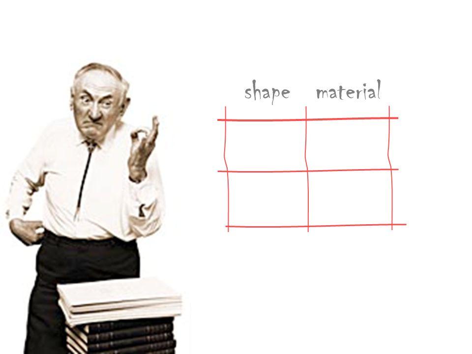 shapematerial