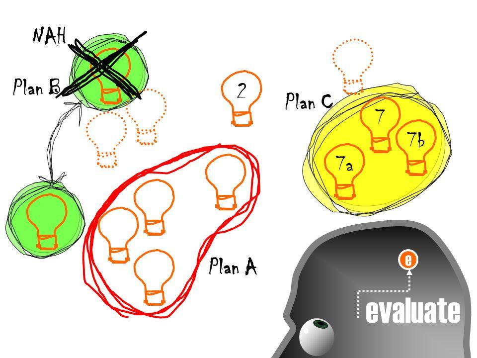 Plan A Plan B e evaluate 7a 7 7b NAH 2 Plan A Plan C