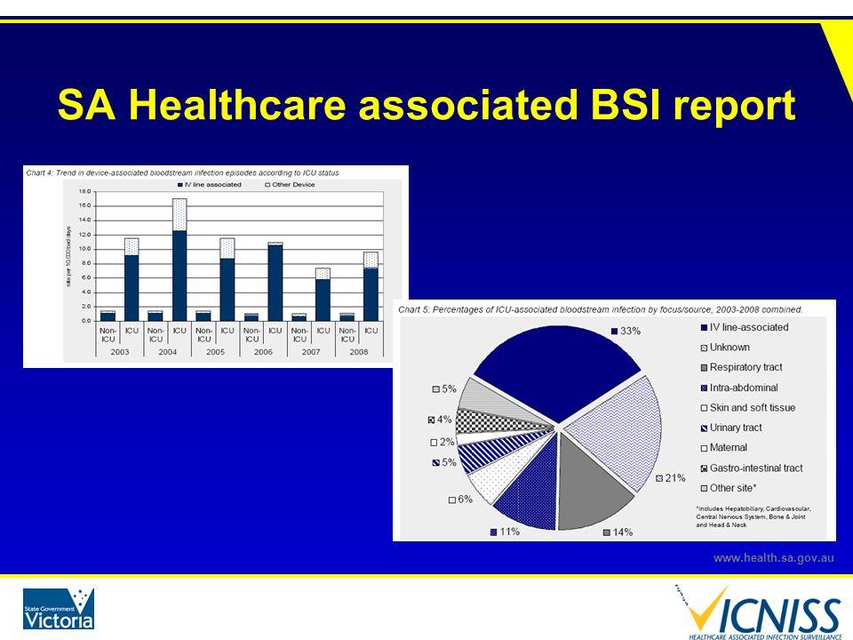 SA Healthcare associated BSI report www.health.sa.gov.au