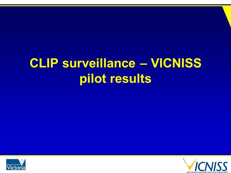 CLIP surveillance – VICNISS pilot results