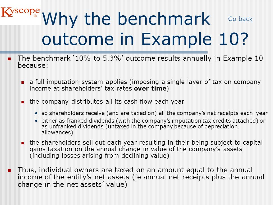 Why the benchmark outcome in Example 10? The benchmark 10% to 5.3% outcome results annually in Example 10 because: a full imputation system applies (i