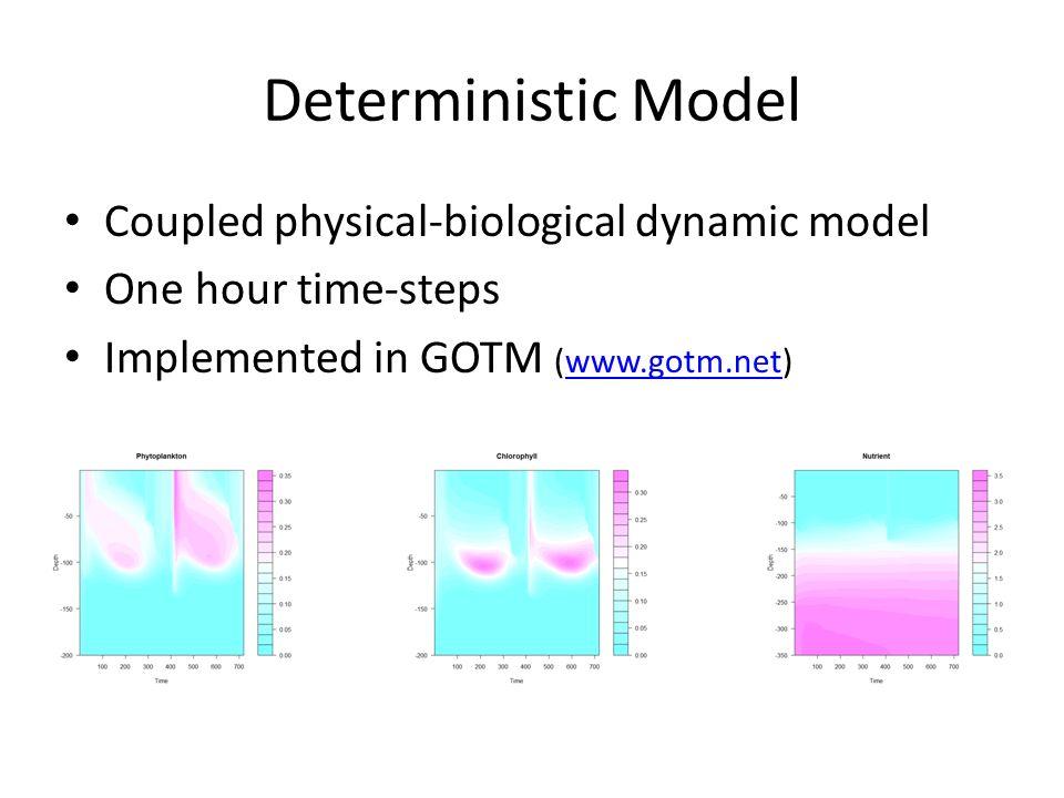 Deterministic Model Coupled physical-biological dynamic model One hour time-steps Implemented in GOTM (www.gotm.net)www.gotm.net