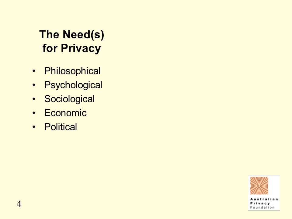 4 The Need(s) for Privacy Philosophical Psychological Sociological Economic Political