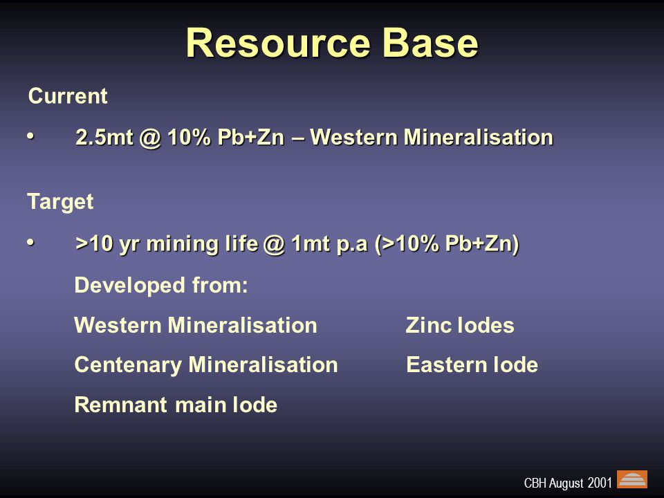 CBH August 2001 Consolidated Mining Lease 7 (CML7) Historical production : ~ 54Mt @ 6.5% Zn, 12.5% Pb, 280g/t Ag from Main Lode (in white) N Western Mineralisation: 2m-40m wide unmined western lode (in yellow) paralleling main lode
