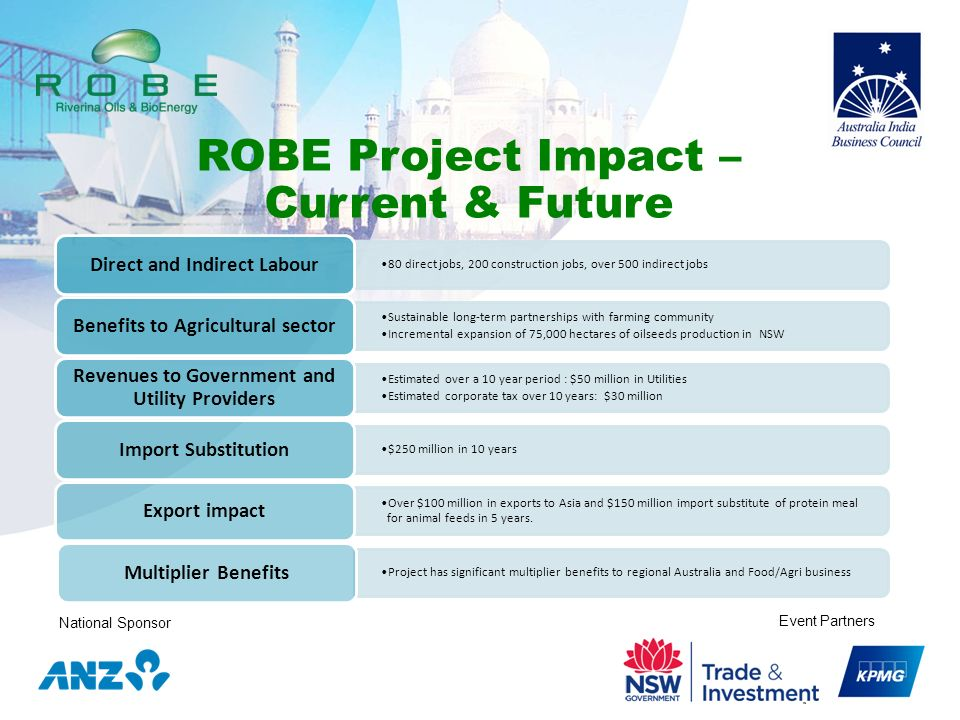 National Sponsor Event Partners ROBE Project Impact – Current & Future 80 direct jobs, 200 construction jobs, over 500 indirect jobs Direct and Indire