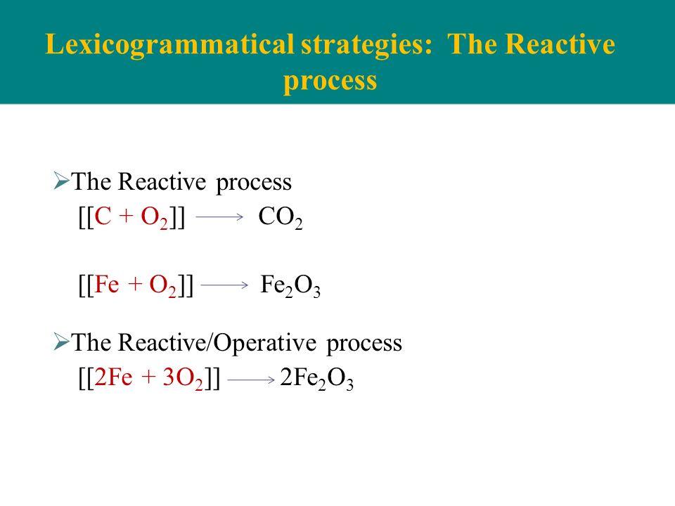 Lexicogrammatical strategies: The Reactive process The Reactive process [[C + O 2 ]] CO 2 [[Fe + O 2 ]] Fe 2 O 3 The Reactive/Operative process [[2Fe