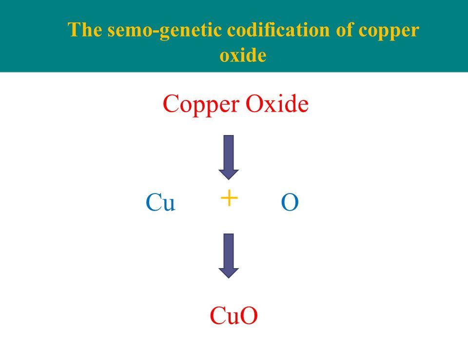 CuO CuO Copper Oxide + The semo-genetic codification of copper oxide