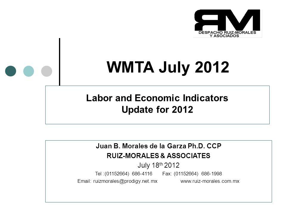 Copyright(c)2012 Juan B. Morales PhD CCP 1 WMTA July 2012 Juan B.