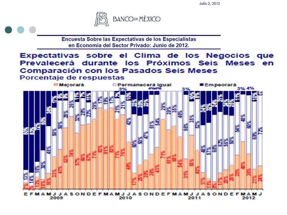 Copyright(c)2012 Juan B. Morales PhD CCP 10