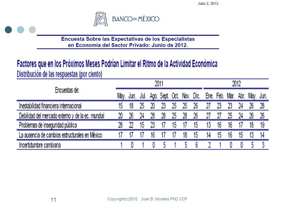 Copyright(c)2012 Juan B. Morales PhD CCP 11