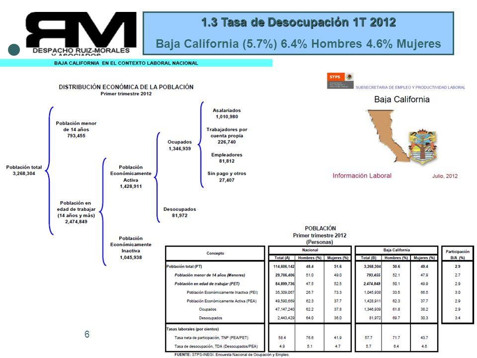 Copyright(c)2012 Juan B.
