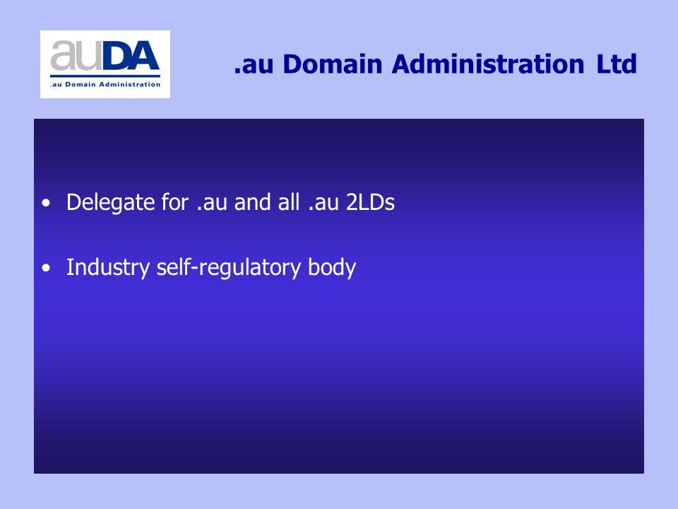 Background Robert Elz Industry self-regulation Government involvement –Telecommunications Act powers ICANN governance