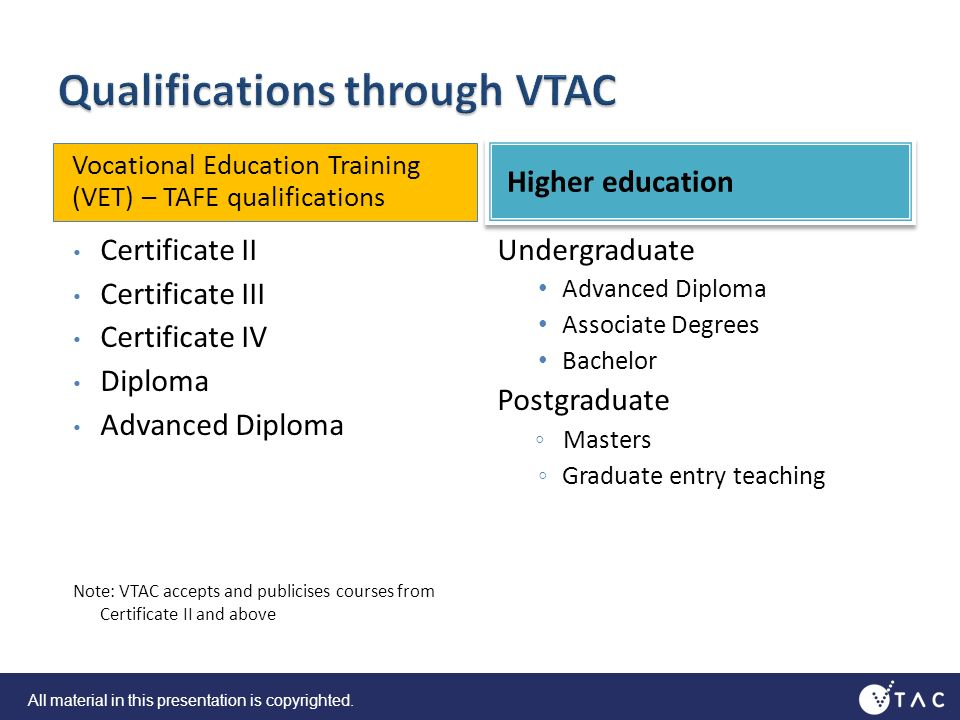 Vocational Education Training (VET) – TAFE qualifications Higher education Certificate II Certificate III Certificate IV Diploma Advanced Diploma Note: VTAC accepts and publicises courses from Certificate II and above Undergraduate Advanced Diploma Associate Degrees Bachelor Postgraduate Masters Graduate entry teaching All material in this presentation is copyrighted.
