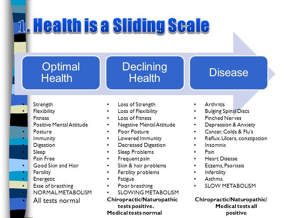 Optimal Health Declining Health Disease Strength Flexibility Fitness Positive Mental Attitude Posture Immunity Digestion Sleep Pain Free Good Skin and