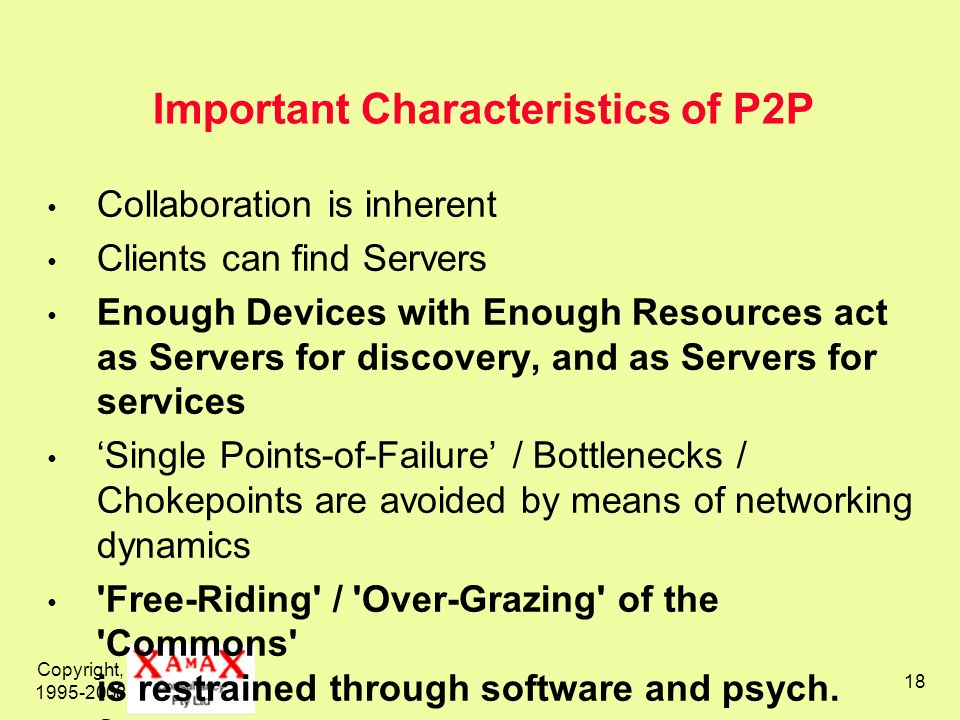 Copyright, 1995-2008 18 Important Characteristics of P2P Collaboration is inherent Clients can find Servers Enough Devices with Enough Resources act a