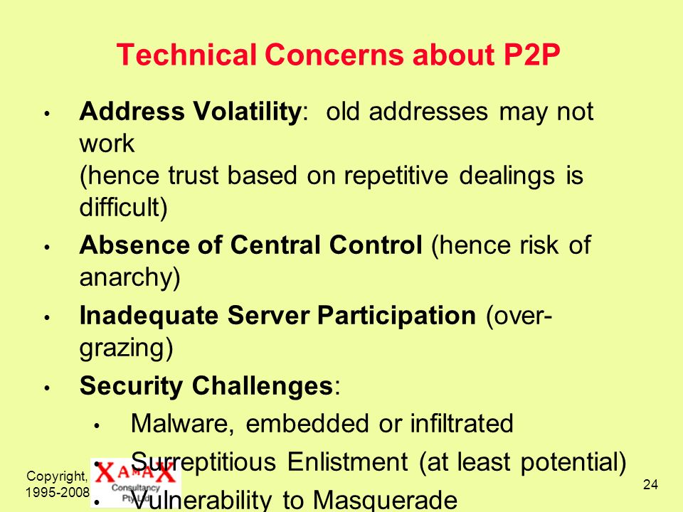 Copyright, 1995-2008 24 Technical Concerns about P2P Address Volatility: old addresses may not work (hence trust based on repetitive dealings is diffi