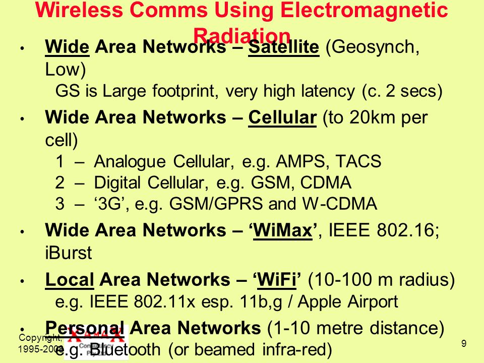 Copyright, 1995-2008 9 Wireless Comms Using Electromagnetic Radiation Wide Area Networks – Satellite (Geosynch, Low) GS is Large footprint, very high