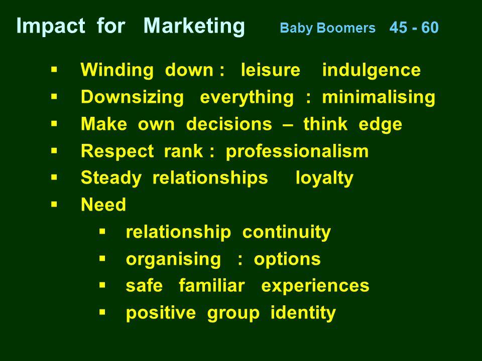 Impact for Marketing Baby Boomers 45 - 60 Winding down : leisure indulgence Downsizing everything : minimalising Make own decisions – think edge Respe