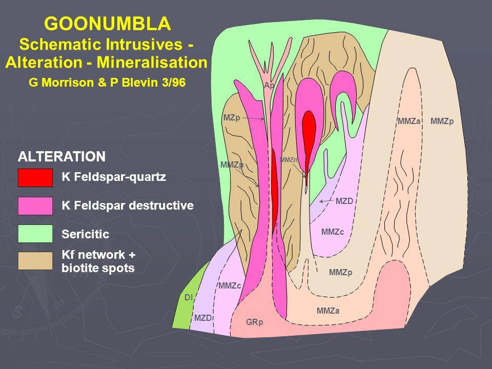 GOONUMBLA Schematic Intrusives - Alteration - Mineralisation G Morrison & P Blevin 3/96 K Feldspar-quartz K Feldspar destructive Sericitic Kf network