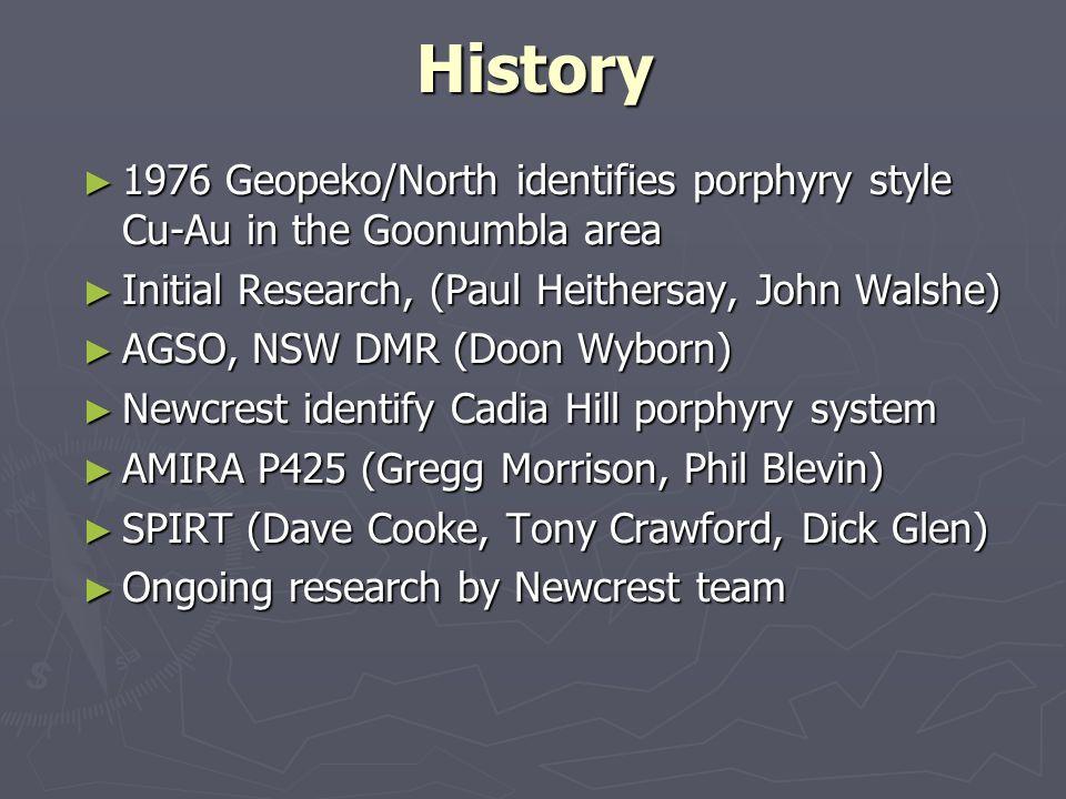1976 Geopeko/North identifies porphyry style Cu-Au in the Goonumbla area 1976 Geopeko/North identifies porphyry style Cu-Au in the Goonumbla area Init