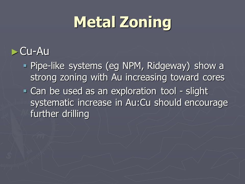 Metal Zoning Cu-Au Cu-Au Pipe-like systems (eg NPM, Ridgeway) show a strong zoning with Au increasing toward cores Pipe-like systems (eg NPM, Ridgeway