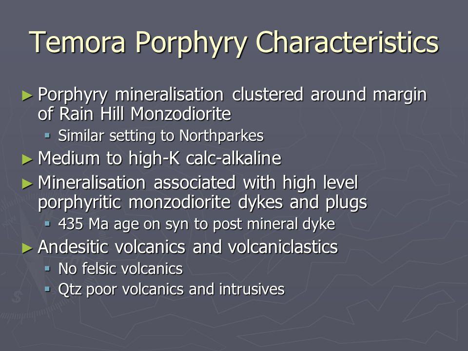 Temora Porphyry Characteristics Porphyry mineralisation clustered around margin of Rain Hill Monzodiorite Porphyry mineralisation clustered around mar