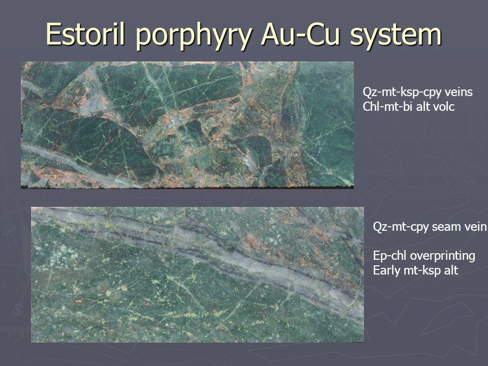 Estoril porphyry Au-Cu system Qz-mt-ksp-cpy veins Chl-mt-bi alt volc Qz-mt-cpy seam vein Ep-chl overprinting Early mt-ksp alt