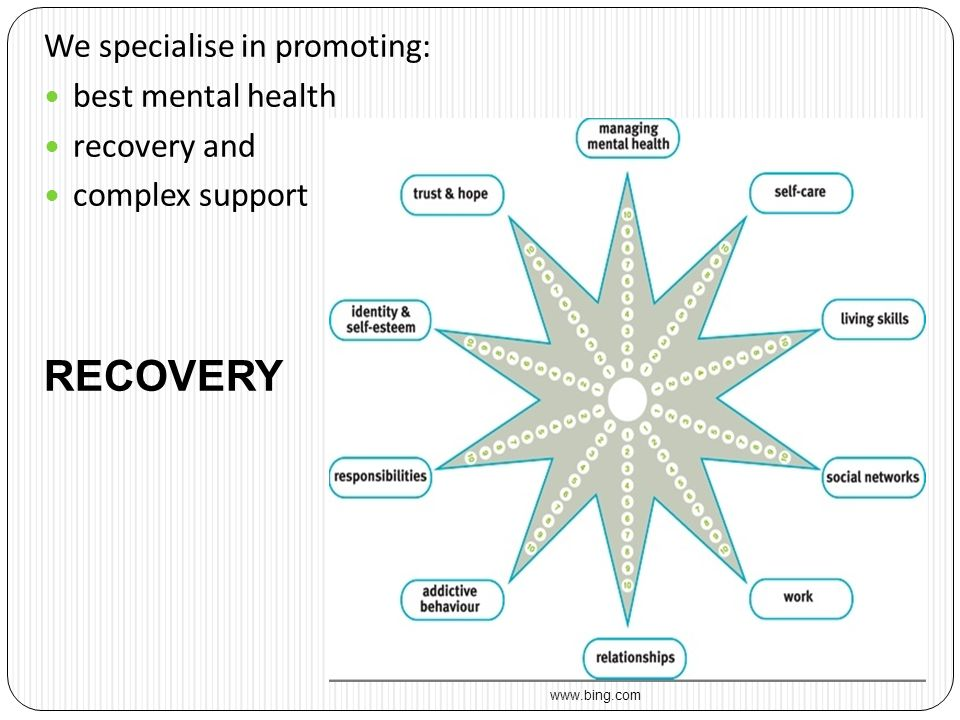 We specialise in promoting: best mental health recovery and complex support RECOVERY
